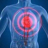 Какво трябва да знаем при болки в гърдите
