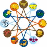 Дневен хороскоп за петък 1 март 2013 година
