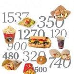 Как да изчислим колко калории са ни нужни