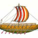 Финикийски хороскоп