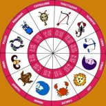 Дневен хороскоп за петък 12.04.2013