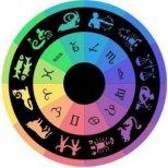 Дневен хороскоп за четвъртък 7 март 2013 година