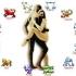 Как пишат зодиите любовни писма