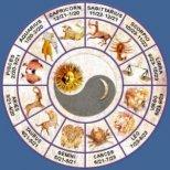Седмичен хороскоп 3 - 9 юни 2013