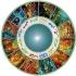 Хороскоп за отрицателните черти на зодиите, когато работят