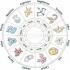 Дневен хороскоп за понеделник 27 януари 2014