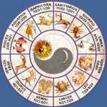 Дневен хороскоп за петък 18 април 2014