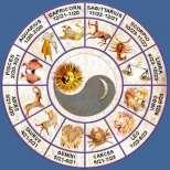 Дневен хороскоп за петък 6 септември