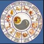 Дневен хороскоп за вторник 24 декември 2013