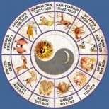 Дневен хороскоп за неделя 16 февруари 2014