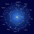 Дневен хороскоп за сряда 11 юни 2014