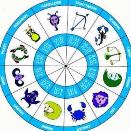 Дневен хороскоп за сряда 6 август 2014
