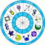 Дневен хороскоп за понеделник 19 януари 2015 г