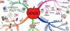 7 здравословни проблема на жените, за които трябва да знаете