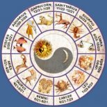 Седмичен ХОРОСКОП - 30 април - 6 май 2012