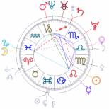 Месечен хороскоп за април 2012