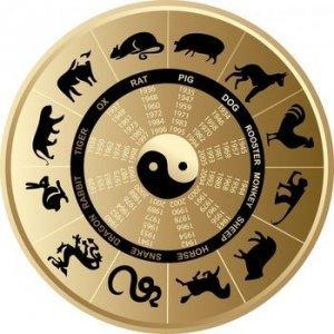 Любовни и приятелски съответствия според Китайският хороскоп