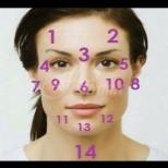 С кратък тест по лицето можете да разберете, дали сте здрави