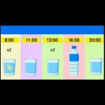 График за отслабване: яжте каквото искате и пийте вода до час. Резултатът е минус 15% мазнини