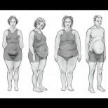 Каква е хормоналната ви непоносимост: Определете по типа на фигурата си-Съществуват 4 вида