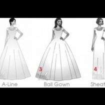 Каква сватбена рокля си избирате да носите-Отговаря на нещо много важно за вас самите