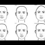 Ето формата на лицето, която подсказва, че човекът изневерява