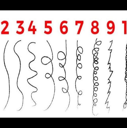 Каква е косата ви, разкрива важни черти от личността-права коса-надежден човек, чуплива коса-романтик