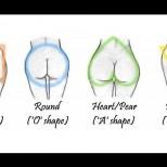 Учени класифицираха жените според формата на дупето-Ето какво разкрива то!