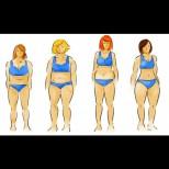 Има 3 вида метаболизъм, направете си този тест и разберете кой е вашият и защо качвате килограми от въздуха
