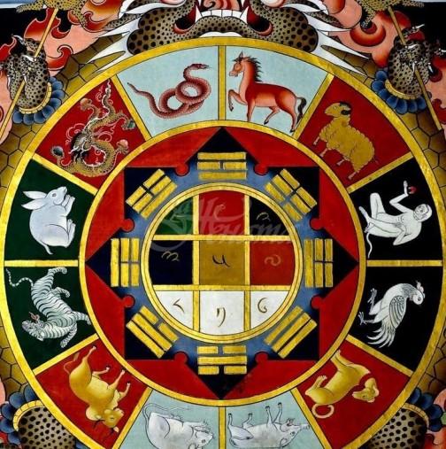 Тибетски хороскоп с най-важното за 2019-2 зодии ще получат дар от съдбата, който може да промени всичко