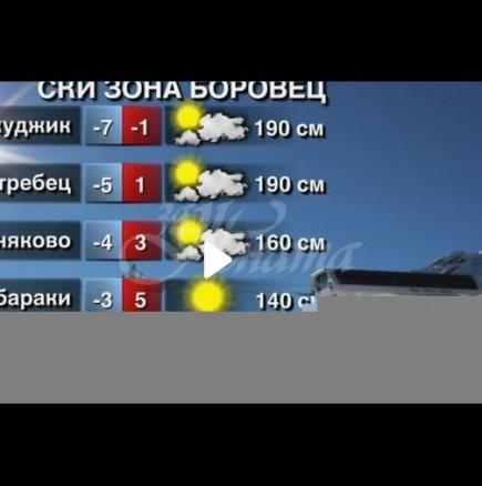Идва пролет-Дежурният синоптик сподели актуалната прогноза за времето