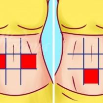 Защо е важно да знаете точно къде ви боли корема и как да разчетете сигналите, които ви дава тялото ви