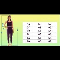 Най- новата таблица за идеално женско тегло накара всички дами да си отдъхнат. Ето я и таблицата