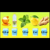 Добавете по 1 съставка към водата и стопите мазнините с лекота