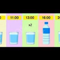 Правилен режим на пиене на вода през деня за най-големи ползи за здравето