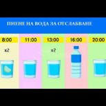 Пиеш вода по график и отслабваш! Резултатът - минус 15% мазнини, без грам лишения: