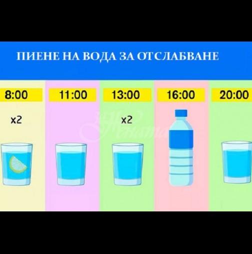 Ето как се пие вода за отслабване - губиш поне 15% мазнини, без грам лишения: