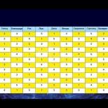 Зодиакална таблица на сродните души - Винаги можете да разберете, кой е човекът за вас