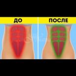 5 мързеливи упражнения, които ще ви помогнат бързо да отслабнете в корема и да свалите досадните паласки (снимки)