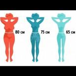 Комплект упражнения за 9 минути, с които коремчето става плоско, а талията тънка