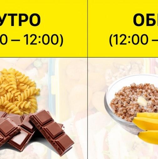 Кои храни трябва да ядете сутрин и кои вечер-  точните продукти + точното време= отлични резултати