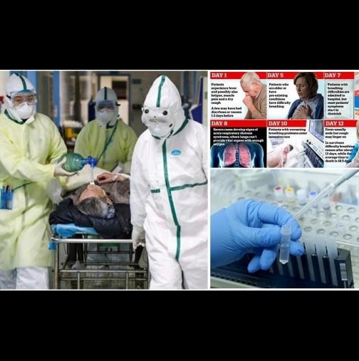Това е развитието на симптомите на коронавируса по дни - дневниците на китайските лекари: