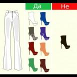 Много жени не знаят какви обувки да съчетаят с различните типове панталони? Затова изготвихме подробен наръчник