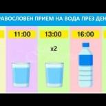 7 прости правила-Как да пием вода, за да отслабнем