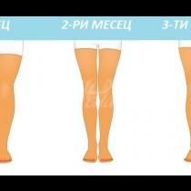 Много ли са 3 минути!-3-минутна тренировка, която ще направи краката ви слаби и красиви