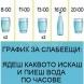 Не е важно колко вода пиеш, а как го правиш! Ето как правилно се пие вода за отслабване: