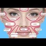 Китайската карта на лицето ще ви каже дали имате някакви здравословни проблеми