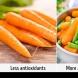 Ние си мислим,ч е се храним здравословно, ама друг път-- 11 грешки, които всички правим