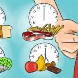 Как да ядем всичко и да не напълняваме-Разберете по кое време храната се усвоява и по кое време се превръща в мазнина!