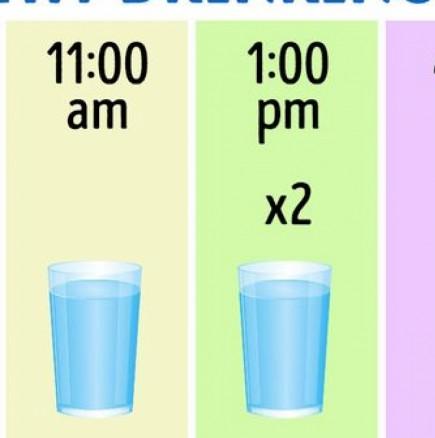 9 начина как да забързаме най- лесно метаболизма си